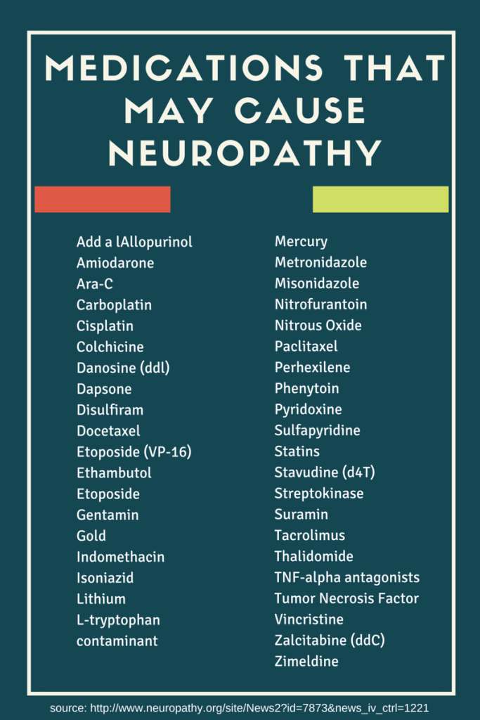 Medications than can cause Peripheral Neuropathy