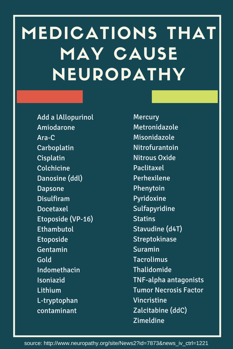 Medications than can cause Neuropathy